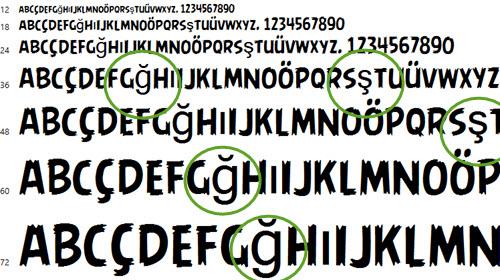 Font Türkçeleştirme Nasıl Yapılır